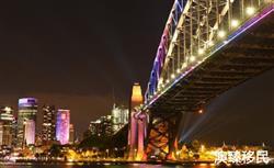 南澳宣布188&132投资移民签证配额耗尽!还不快抢抢抢?