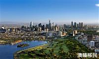 澳洲188C投资移民条件变动?2021最新解析在此